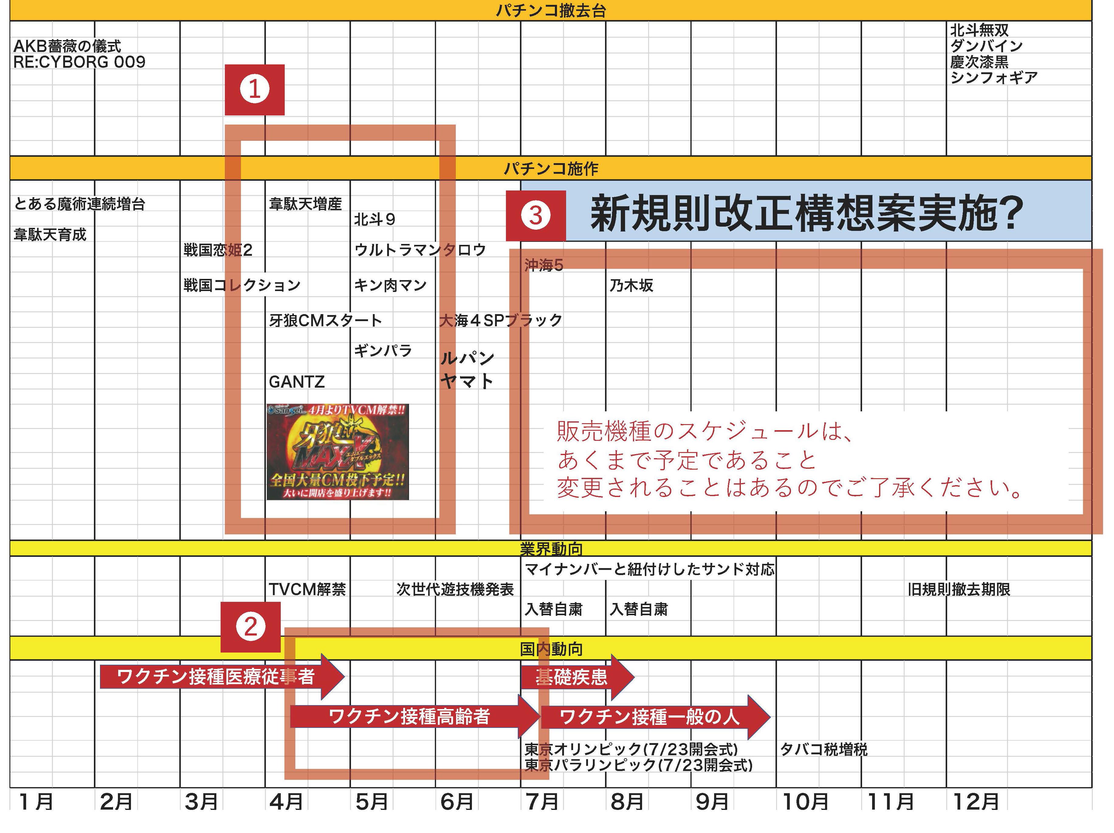 20210327中嶋塾ダイジェスト_ページ_02