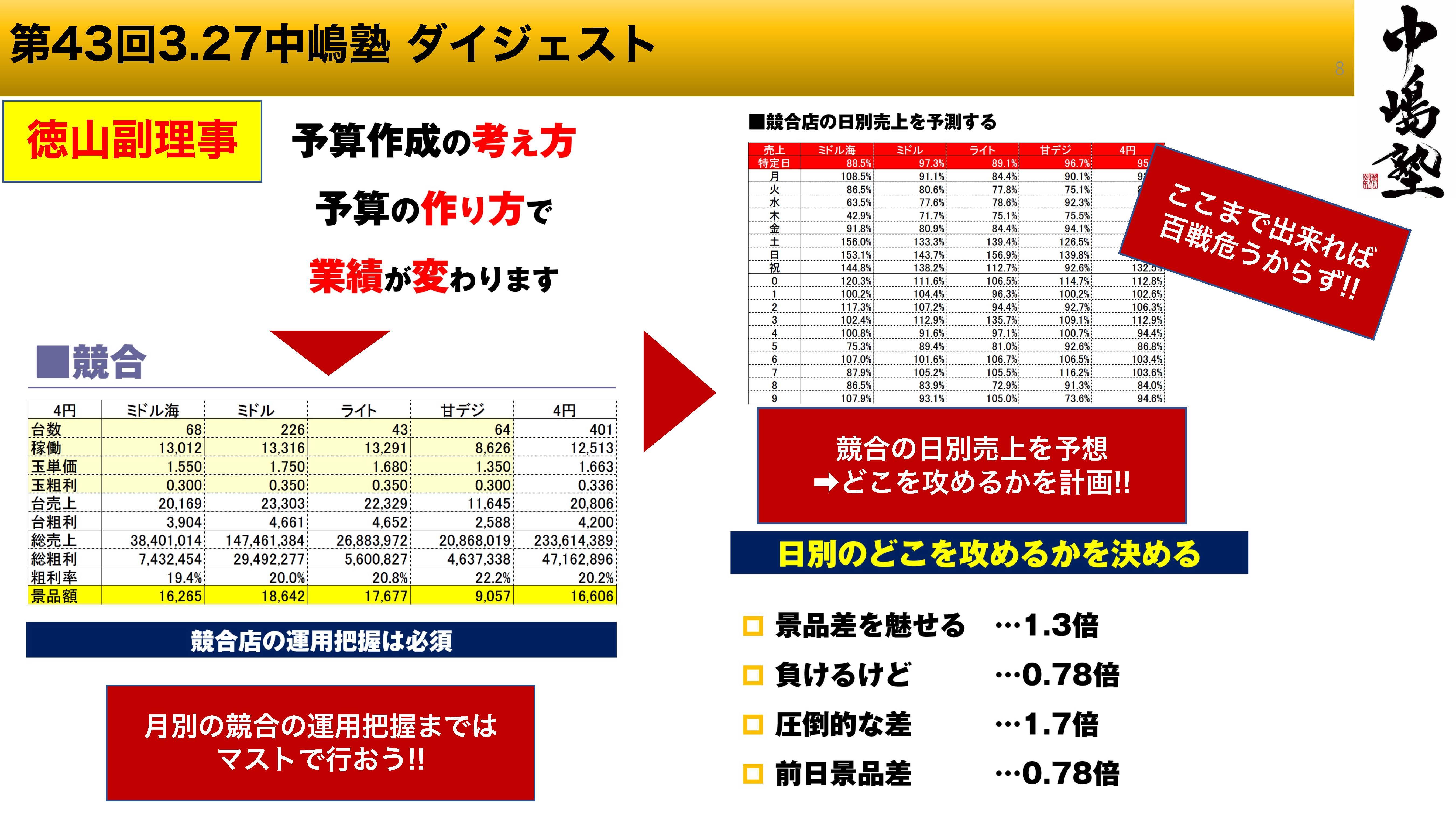 20210327中嶋塾ダイジェスト_ページ_08